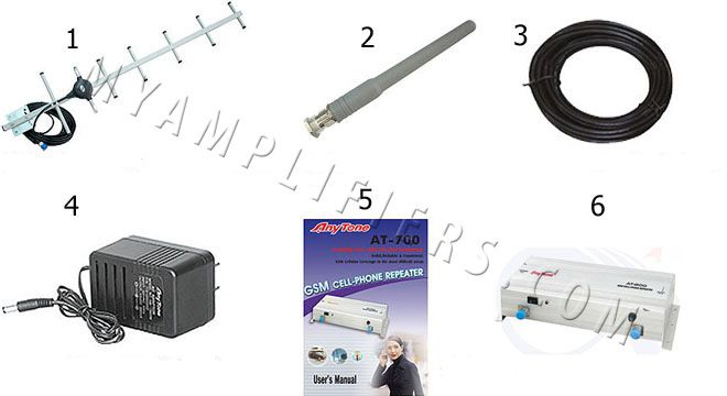 comment installer l amplificateur du signal mobile myamplifiers. Black Bedroom Furniture Sets. Home Design Ideas
